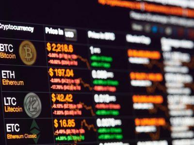 Hawaii Memungkinkan Percontohan Perdagangan Cryptocurrency Setelah Moratorium