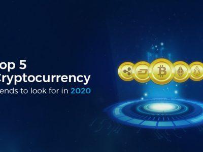Tren Cryptocurrency di 2020 | Berita Pasar Digital