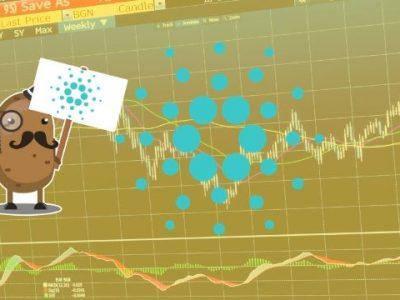 ADA Melonjak 35% Dalam 8 Hari Dan Terlihat Menjanjikan Terhadap Bitcoin. Analisis & Gambaran Harga Cardano