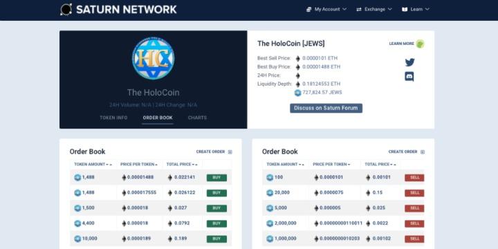Cryptocurrency HoloCoin menawarkan pengguna untuk membeli / menjual abu orang Yahudi yang dibakar di Holocaust