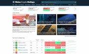Peringkat Weiss: Bitcoin Membelah Dua Akan 'Memicu Cryptocurrency Superboom Besar'