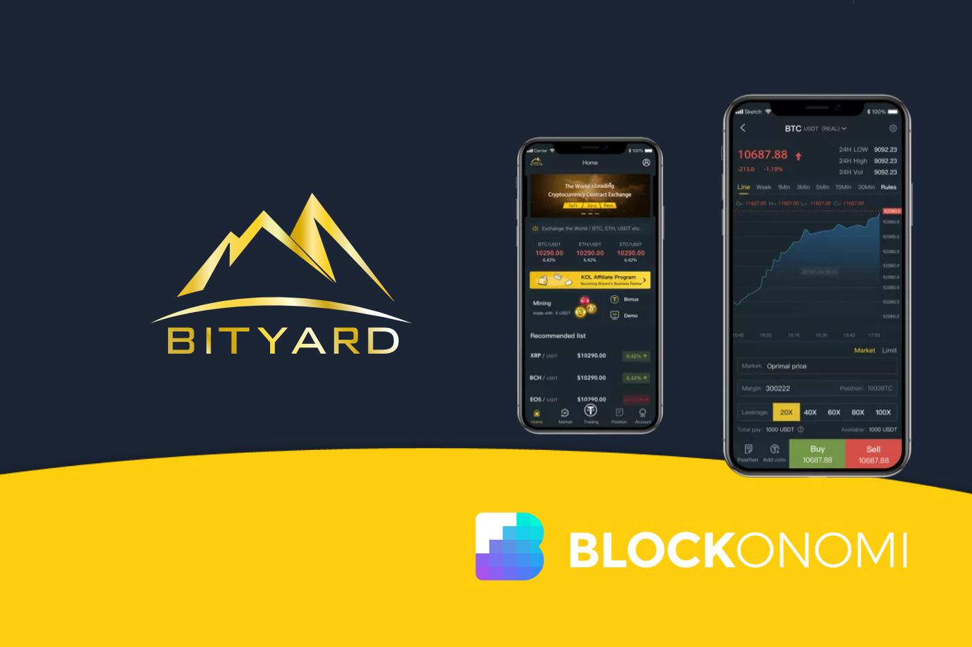 Leveraged Crypto Futures Trading Dengan Exchange Diatur