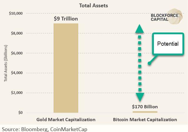 Mengapa Beruang Bitcoin Paling Sinis pun Harus Pertimbangkan untuk Berinvestasi dan Cara Memulai