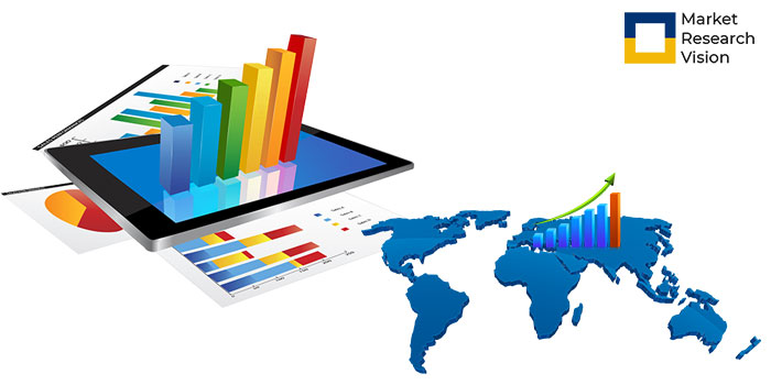 Tinjauan terperinci tentang Pasar Cryptocurrency [PDF] dengan inovasi dalam teknologi, berbagai aspek industri - pemain, wilayah, jenis, dan aplikasi selama periode perkiraan. - Laporan Cole