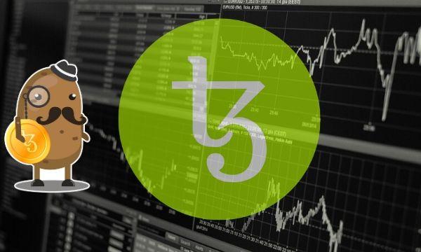 XTZ Mengalami Koreksi Tapi Bisakah Bulls Menguji Ulang $ 3? Analisis & Tinjauan Harga Tezos