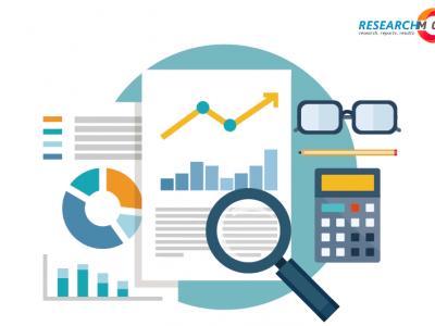 Dampak COVID-19 pada Gudang Analisis Pasar Cryptocurrency, Informasi untuk Setiap Aspek Industri - Laporan Cole