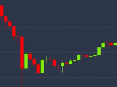 Mengapa Bitcoin Tiba-Tiba Turun 6% pada hari Kamis