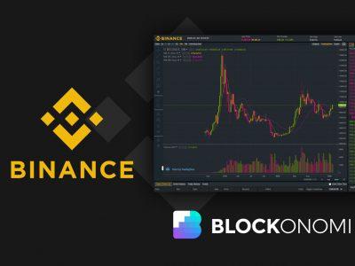 Binance Review 2020: Apakah Itu Masih Crypto Exchange Terbaik