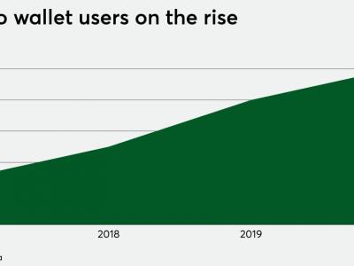 Apa sinyal rencana kripto Mastercard untuk masa depan pembayaran digital