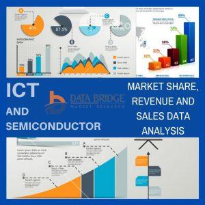 Dinamika Pasar Perbankan Cryptocurrency, Analisis Regional, dan Prakiraan Riset 2020-2027