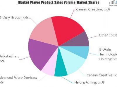 Cryptocurrency Mining Hardware Market