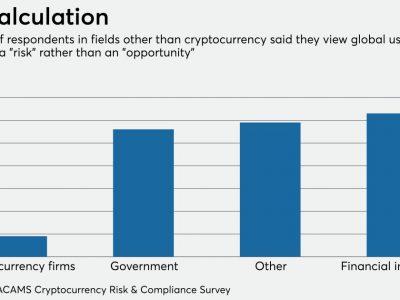 Lembaga keuangan, pemerintah masih mewaspadai crypto
