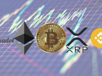 Bitcoin, Ethereum, Ripple, Binance Coin, dan Polkadot